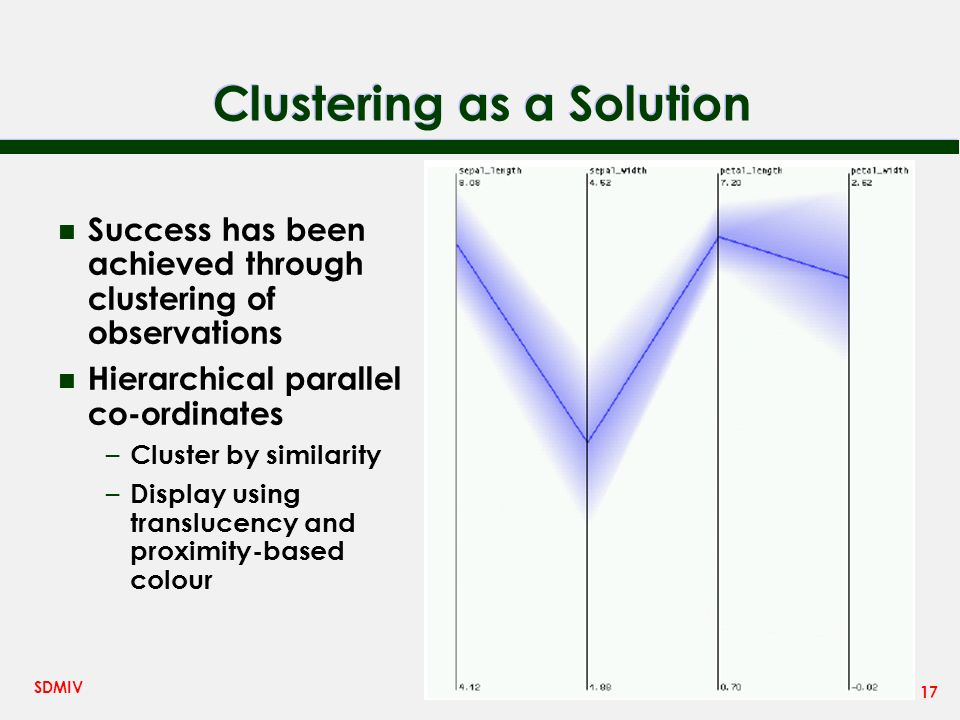 17 SDMIV Clustering as a Solution n Success has been achieved through clustering of observations n Hierarchical parallel co-ordinates – Cluster by similarity – Display using translucency and proximity-based colour