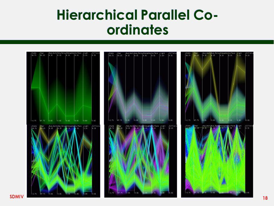 18 SDMIV Hierarchical Parallel Co- ordinates