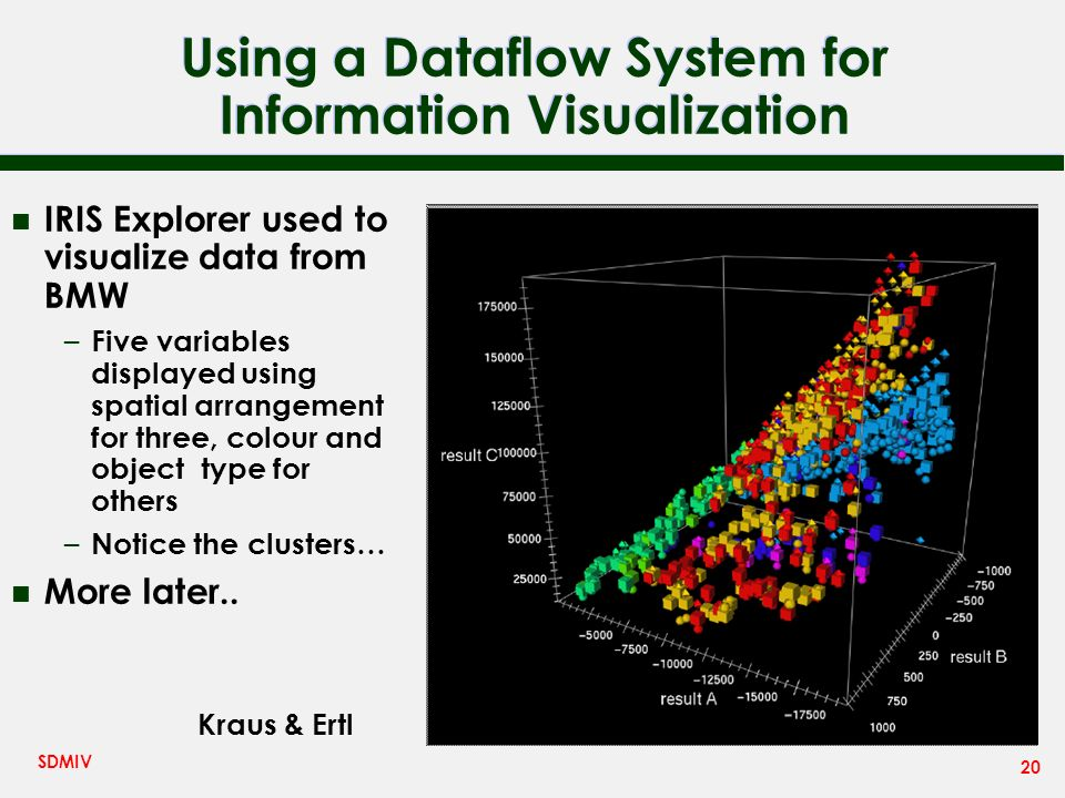 20 SDMIV Using a Dataflow System for Information Visualization n IRIS Explorer used to visualize data from BMW – Five variables displayed using spatial arrangement for three, colour and object type for others – Notice the clusters… n More later..