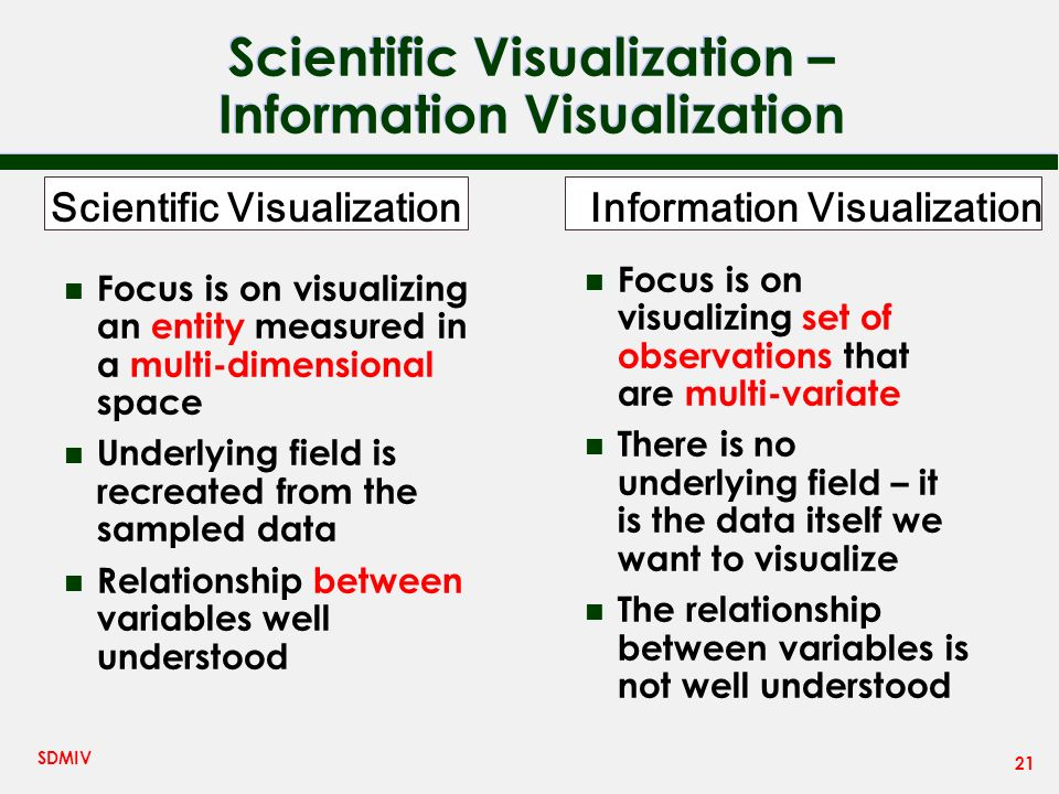 21 SDMIV Scientific Visualization – Information Visualization n Focus is on visualizing set of observations that are multi-variate n There is no underlying field – it is the data itself we want to visualize n The relationship between variables is not well understood n Focus is on visualizing an entity measured in a multi-dimensional space n Underlying field is recreated from the sampled data n Relationship between variables well understood Scientific VisualizationInformation Visualization