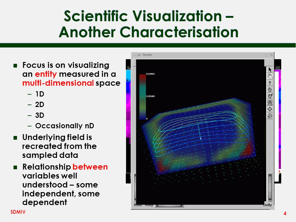 4 SDMIV Scientific Visualization – Another Characterisation n Focus is on visualizing an entity measured in a multi-dimensional space – 1D – 2D – 3D – Occasionally nD n Underlying field is recreated from the sampled data n Relationship between variables well understood – some independent, some dependent http://pacific.commerce.ubc.ca/xr/plot.html Image from D.