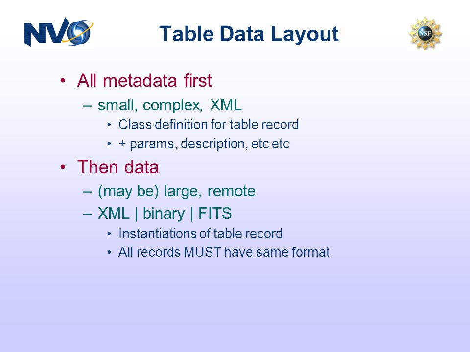 Table Data Layout All metadata first –small, complex, XML Class definition for table record + params, description, etc etc Then data –(may be) large, remote –XML | binary | FITS Instantiations of table record All records MUST have same format