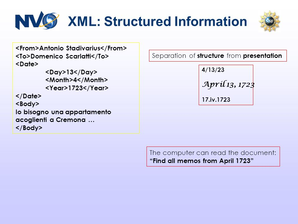 XML: Structured Information Antonio Stadivarius Domenico Scarlatti 13 4 1723 Io bisogno una appartamento acoglienti a Cremona … 4/13/23 April 13, 1723 17.iv.1723 Separation of structure from presentation The computer can read the document: Find all memos from April 1723