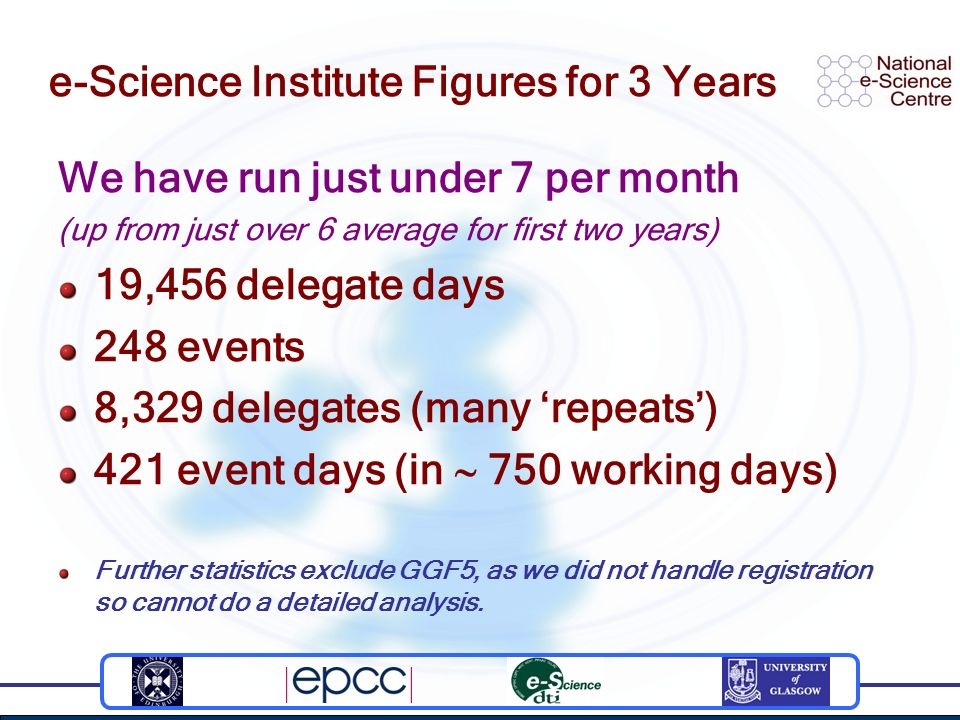 e-Science Institute Figures for 3 Years We have run just under 7 per month (up from just over 6 average for first two years) 19,456 delegate days 248 events 8,329 delegates (many repeats) 421 event days (in 750 working days) Further statistics exclude GGF5, as we did not handle registration so cannot do a detailed analysis.