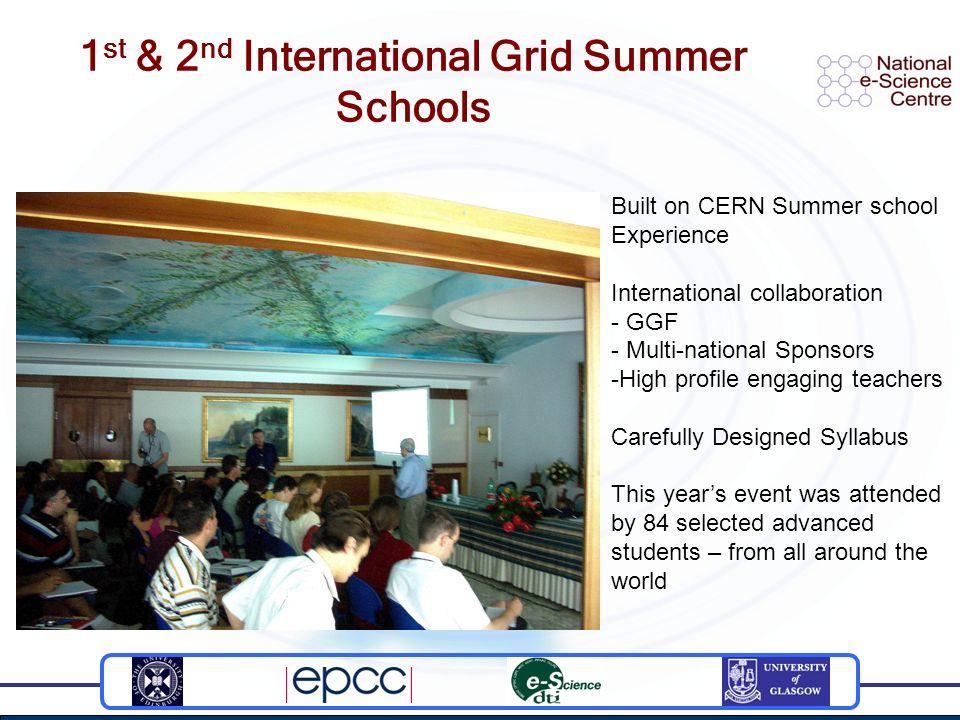 1 st & 2 nd International Grid Summer Schools Built on CERN Summer school Experience International collaboration - GGF - Multi-national Sponsors -High