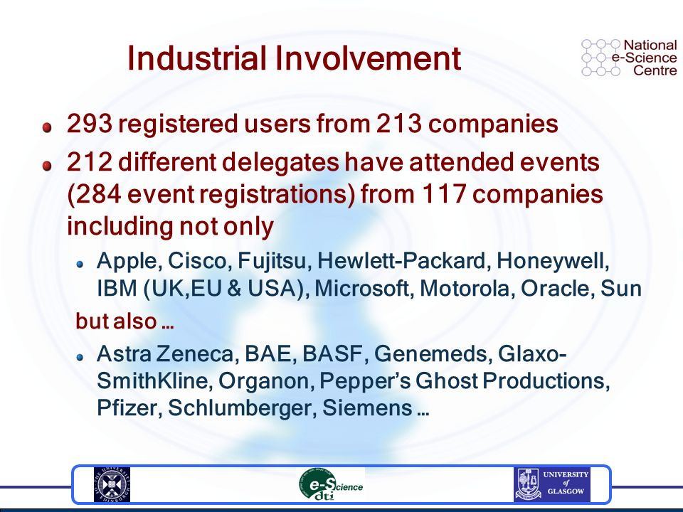 Industrial Involvement 293 registered users from 213 companies 212 different delegates have attended events (284 event registrations) from 117 companies including not only Apple, Cisco, Fujitsu, Hewlett-Packard, Honeywell, IBM (UK,EU & USA), Microsoft, Motorola, Oracle, Sun but also … Astra Zeneca, BAE, BASF, Genemeds, Glaxo- SmithKline, Organon, Peppers Ghost Productions, Pfizer, Schlumberger, Siemens …