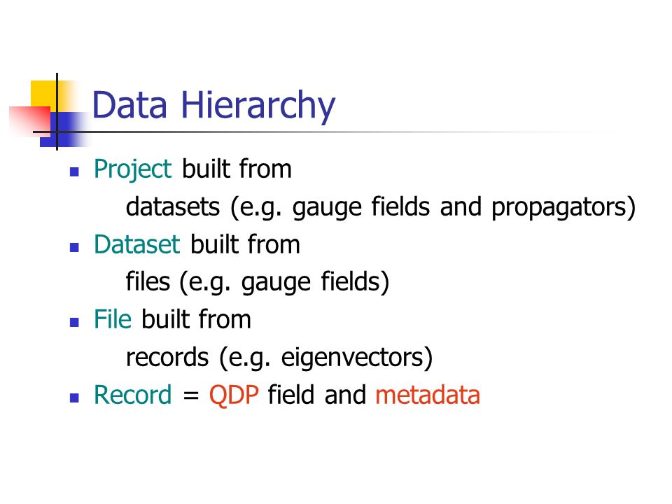 Data Hierarchy Project built from datasets (e.g.