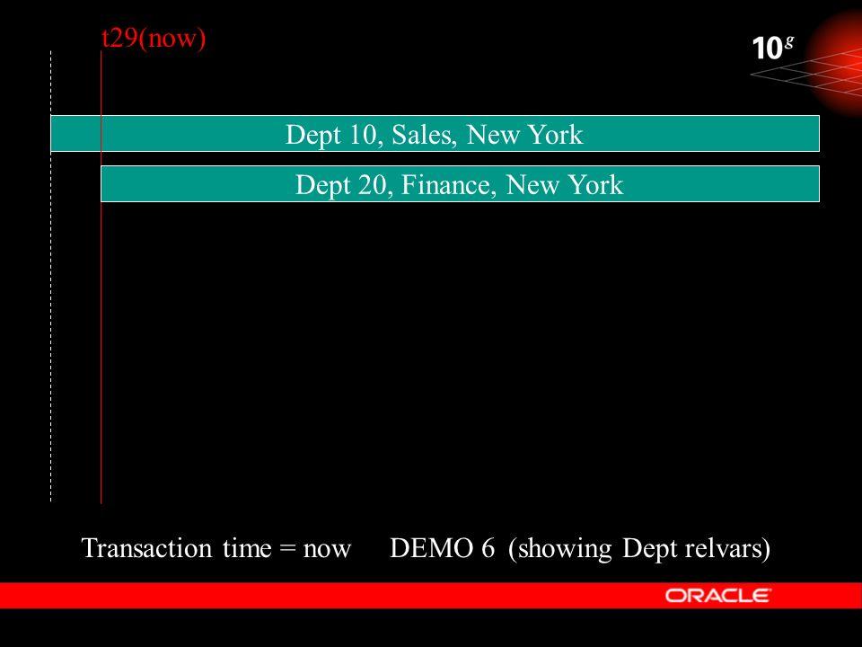 DEMO 6 Dept 10, Sales, New York Transaction time = now(showing Dept relvars) Dept 20, Finance, New York t29(now)