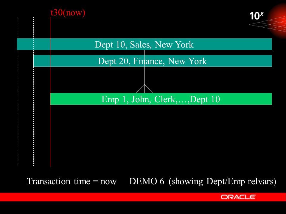 DEMO 6 Dept 10, Sales, New York Transaction time = now(showing Dept/Emp relvars) Dept 20, Finance, New York t30(now) Emp 1, John, Clerk,…,Dept 10