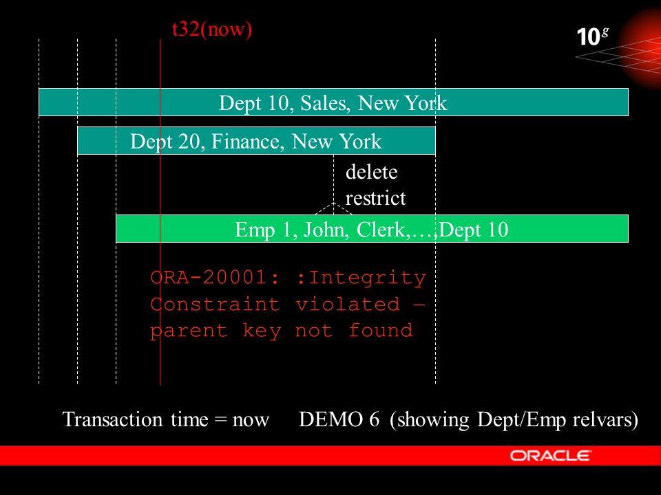 DEMO 6 Dept 10, Sales, New York Transaction time = now Dept 20, Finance, New York t32(now) Emp 1, John, Clerk,…,Dept 10 ORA-20001: :Integrity Constrai