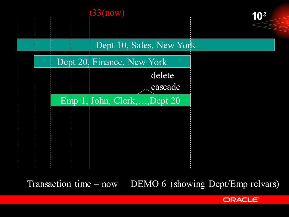 DEMO 6 Dept 10, Sales, New York Transaction time = now Dept 20, Finance, New York t33(now) Emp 1, John, Clerk,…,Dept 20 delete cascade (showing Dept/E
