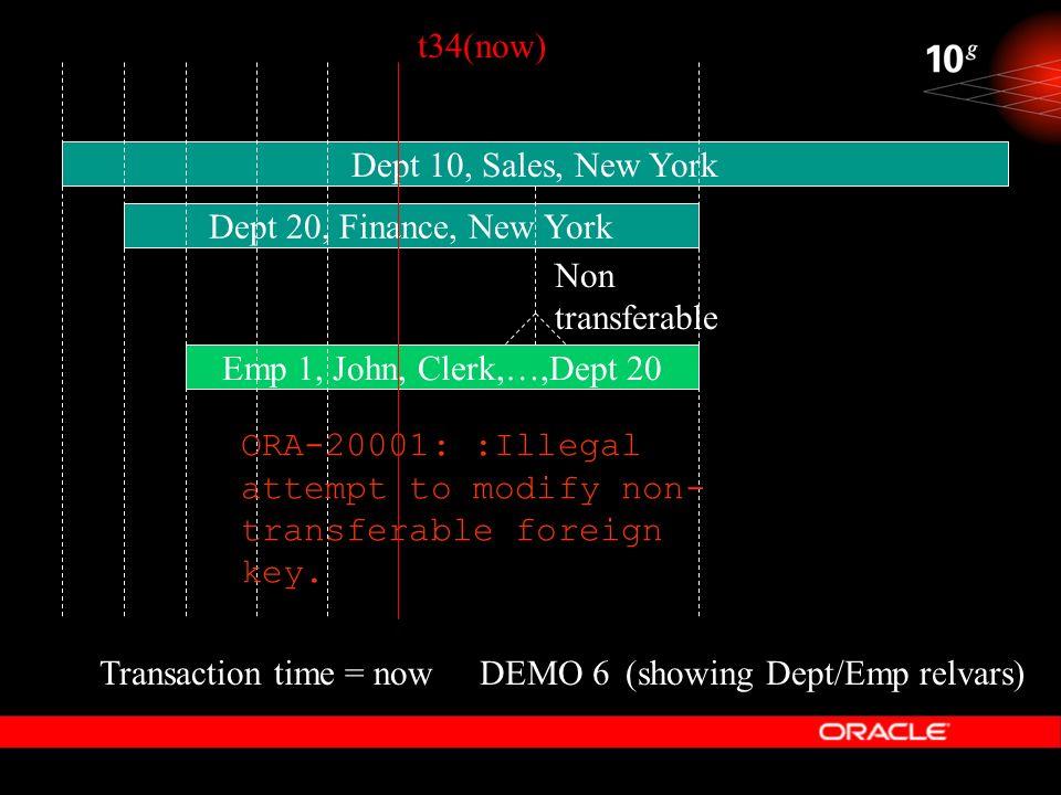 DEMO 6 Dept 10, Sales, New York Transaction time = now Dept 20, Finance, New York t34(now) Emp 1, John, Clerk,…,Dept 20 Non transferable ORA-20001: :I