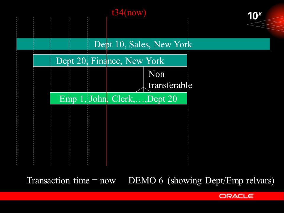 DEMO 6 Dept 10, Sales, New York Transaction time = now Dept 20, Finance, New York t34(now) Emp 1, John, Clerk,…,Dept 20 Non transferable (showing Dept