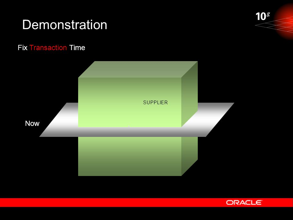 Demonstration SUPPLIER Fix Transaction Time Now