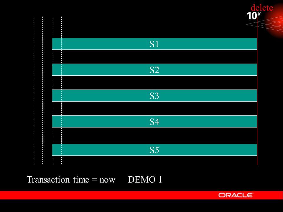 DEMO 1 delete S1 S2 S4 S3 S5 Transaction time = now