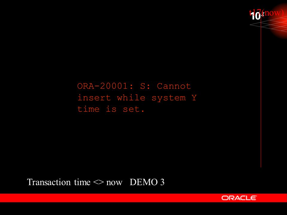 DEMO 3 t17(now) Transaction time <> now ORA-20001: S: Cannot insert while system Y time is set.