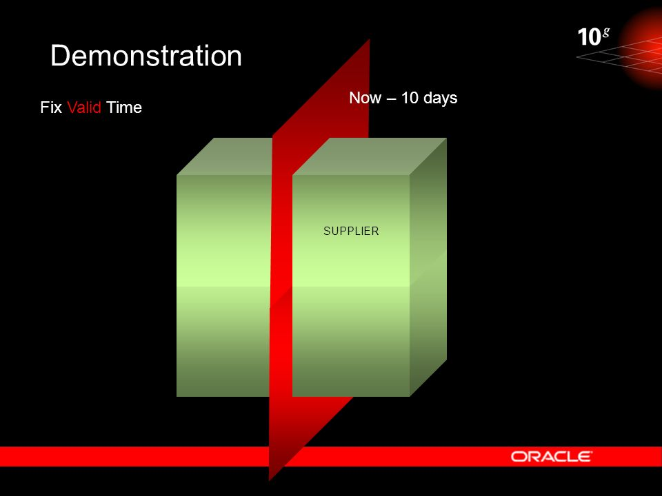 Demonstration SUPPLIER Fix Valid Time Now – 10 days