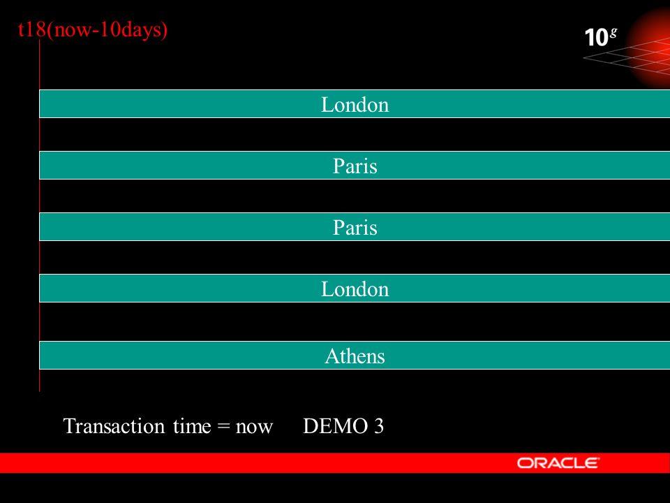 DEMO 3 t18(now-10days) London Paris London Paris Athens Transaction time = now