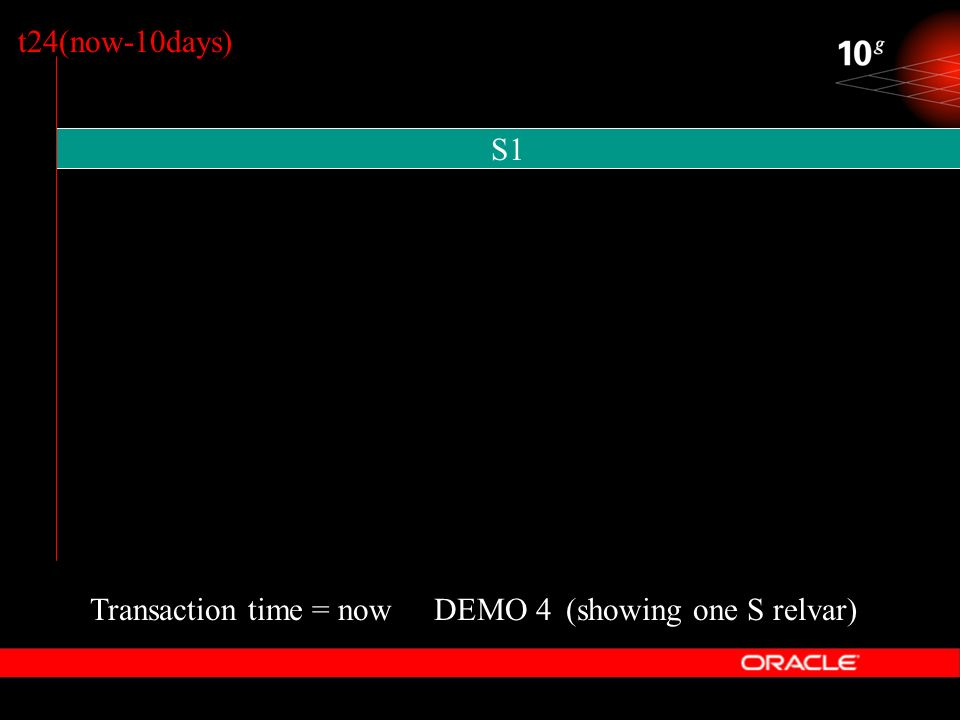 DEMO 4 S1 Transaction time = now(showing one S relvar) t24(now-10days)