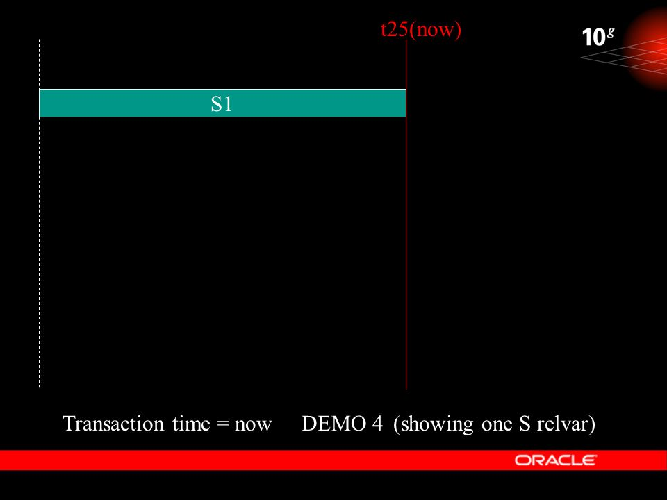 DEMO 4 S1 Transaction time = now(showing one S relvar) t25(now)