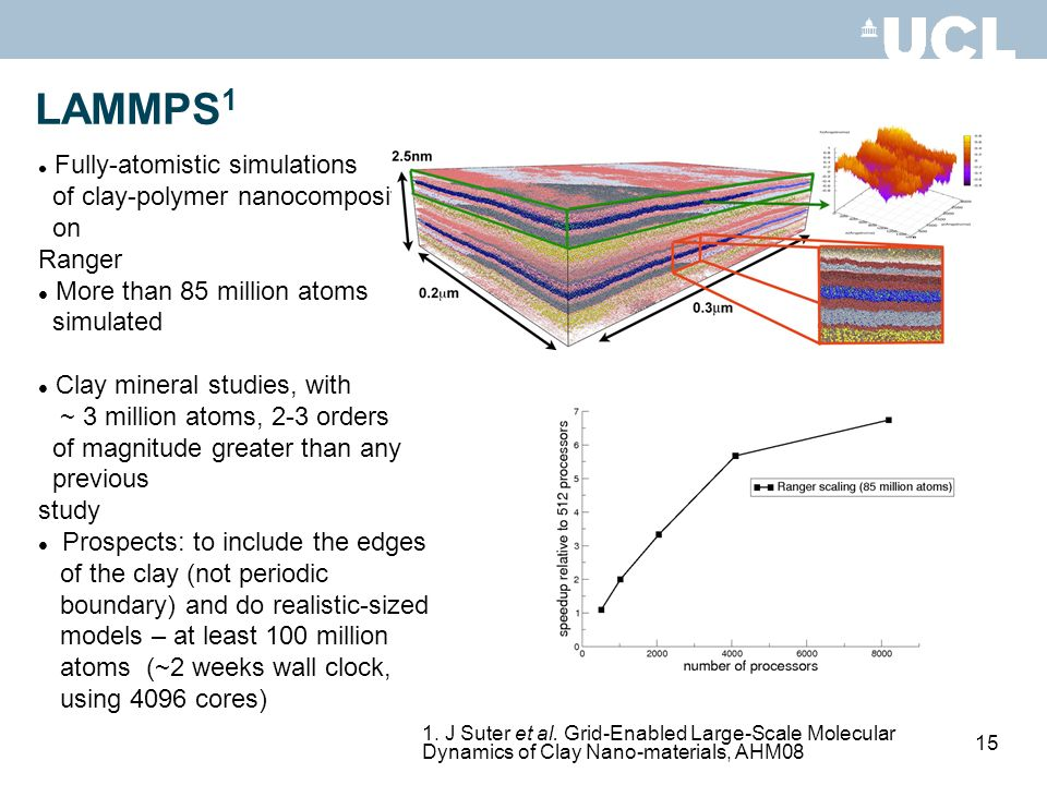 15 LAMMPS 1 Fully-atomistic simulations of clay-polymer nanocomposites on Ranger More than 85 million atoms simulated Clay mineral studies, with ~ 3 million atoms, 2-3 orders of magnitude greater than any previous study Prospects: to include the edges of the clay (not periodic boundary) and do realistic-sized models – at least 100 million atoms (~2 weeks wall clock, using 4096 cores) 1.