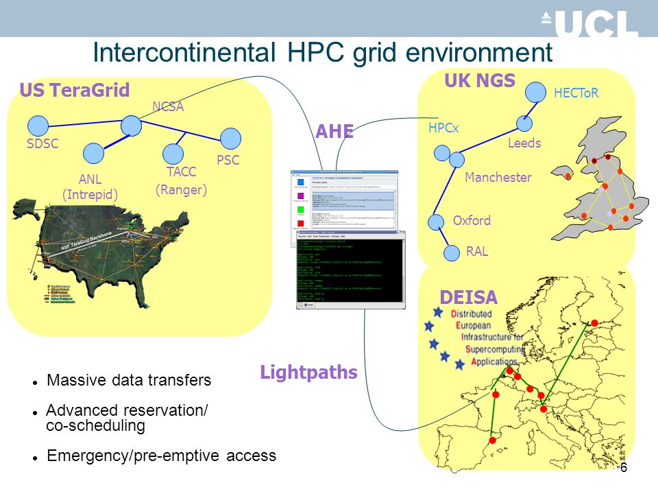6 Intercontinental HPC grid environment AHE Leeds Manchester Oxford RAL HPCx UK NGS PSC SDSC NCSA US TeraGrid TACC (Ranger) HECToR DEISA Lightpaths ANL (Intrepid) Massive data transfers Advanced reservation/ co-scheduling Emergency/pre-emptive access