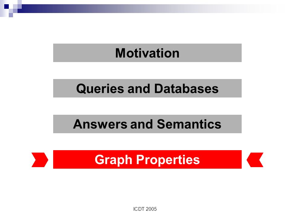 ICDT 2005 Motivation Queries and Databases Answers and Semantics Graph Properties