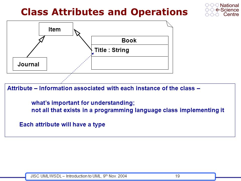 JISC UML/WSDL – Introduction to UML, 9 th Nov.