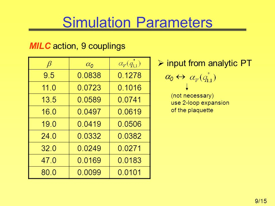 Simulation Parameters MILC action, 9 couplings 0 9.50.08380.1278 11.00.07230.1016 13.50.05890.0741 16.00.04970.0619 19.00.04190.0506 24.00.03320.0382 32.00.02490.0271 47.00.01690.0183 80.00.00990.0101 input from analytic PT 0 9/15 (not necessary) use 2-loop expansion of the plaquette