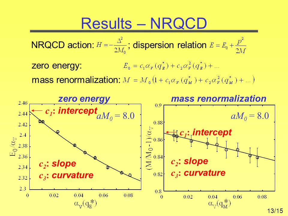 Results – NRQCD NRQCD action: ; dispersion relation c 1 : intercept c 2 : slope c 3 : curvature aM 0 = 8.0 zero energymass renormalization zero energy: mass renormalization: c 1 : intercept c 2 : slope c 3 : curvature 13/15