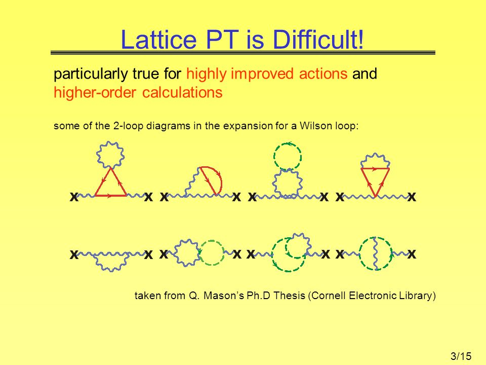 Lattice PT is Difficult.