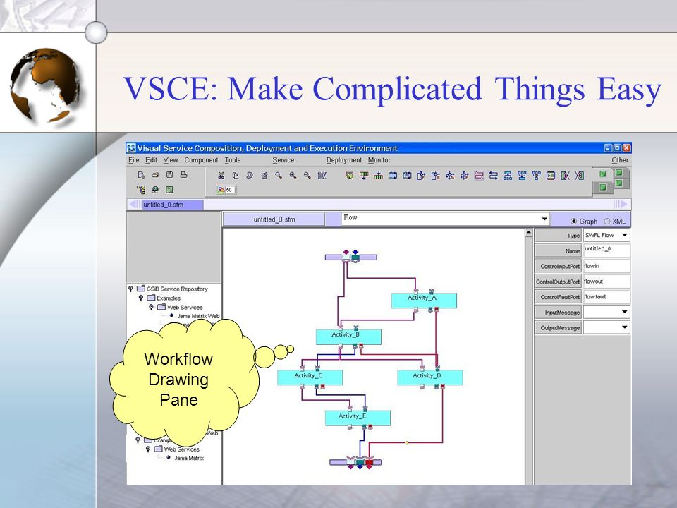 VSCE: Make Complicated Things Easy Workflow Drawing Pane