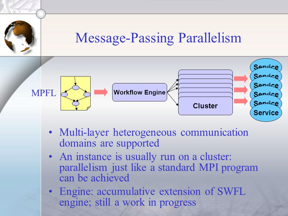 Multi-layer heterogeneous communication domains are supported An instance is usually run on a cluster: parallelism just like a standard MPI program ca