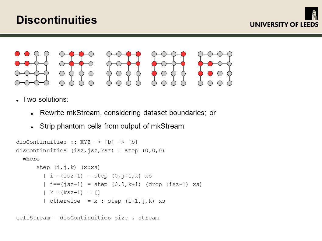 Discontinuities Two solutions: Rewrite mkStream, considering dataset boundaries; or Strip phantom cells from output of mkStream disContinuities :: XYZ -> [b] -> [b] disContinuities (isz,jsz,ksz) = step (0,0,0) where step (i,j,k) (x:xs) | i==(isz-1) = step (0,j+1,k) xs | j==(jsz-1) = step (0,0,k+1) (drop (isz-1) xs) | k==(ksz-1) = [] | otherwise = x : step (i+1,j,k) xs cellStream = disContinuities size.
