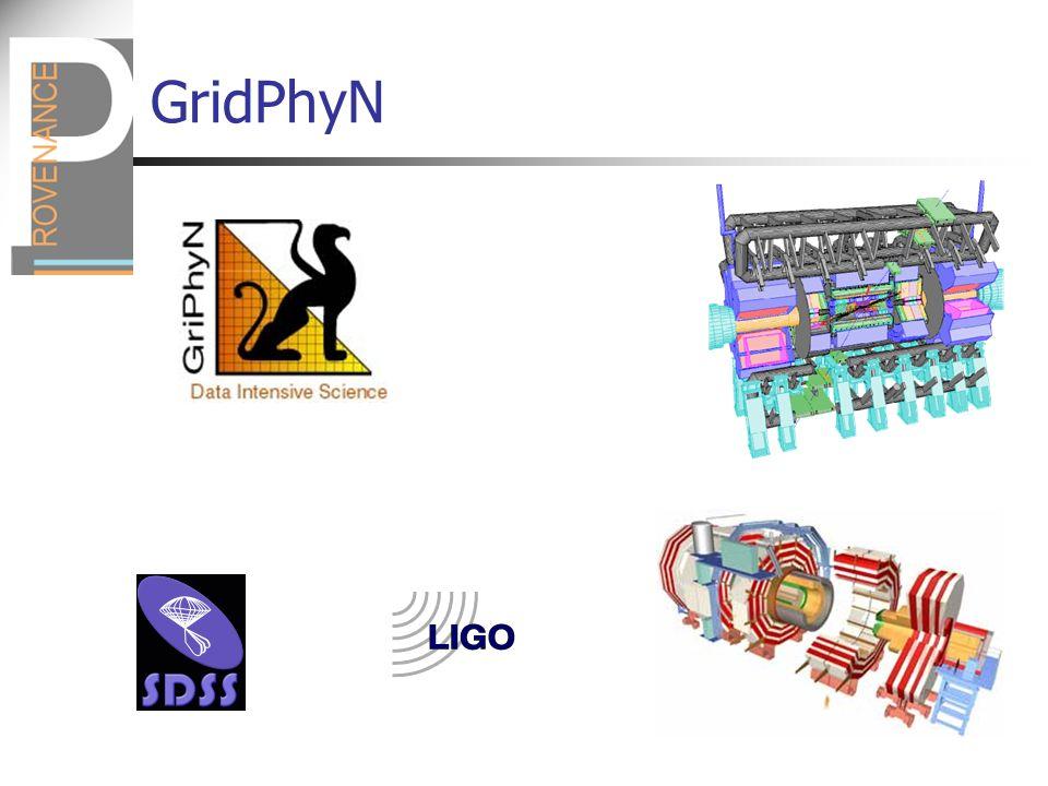 GridPhyN