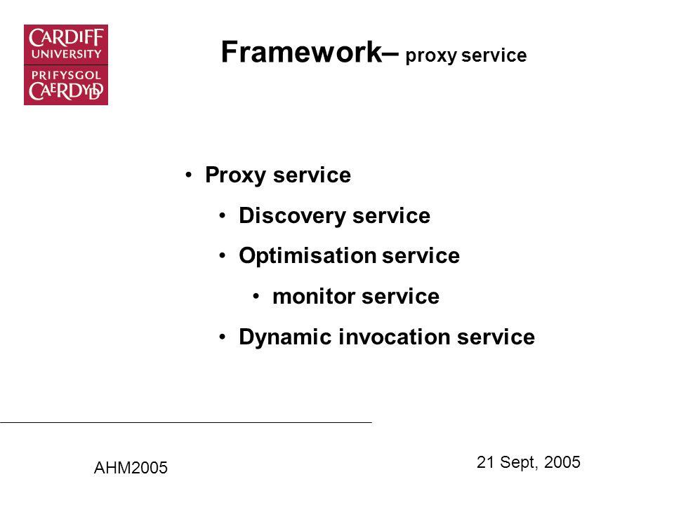 Framework– proxy service Proxy service Discovery service Optimisation service monitor service Dynamic invocation service AHM2005 21 Sept, 2005