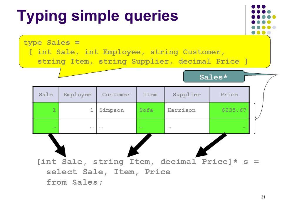 31 Typing simple queries SaleEmployeeCustomerItemSupplierPrice 11SimpsonSofaHarrison$235.67 ……………… type Sales = [ int Sale, int Employee, string Custo