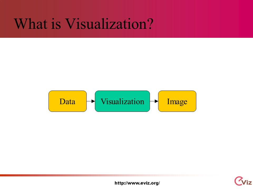 http://www.eviz.org/ What is Visualization VisualizationDataImage