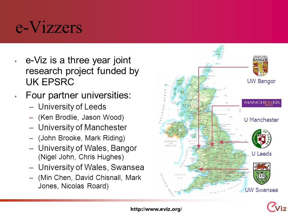 http://www.eviz.org/ e-Vizzers UW Swansea UW Bangor U Manchester U Leeds e-Viz is a three year joint research project funded by UK EPSRC Four partner universities: –University of Leeds –(Ken Brodlie, Jason Wood) –University of Manchester –(John Brooke, Mark Riding) –University of Wales, Bangor (Nigel John, Chris Hughes) –University of Wales, Swansea –(Min Chen, David Chisnall, Mark Jones, Nicolas Roard)