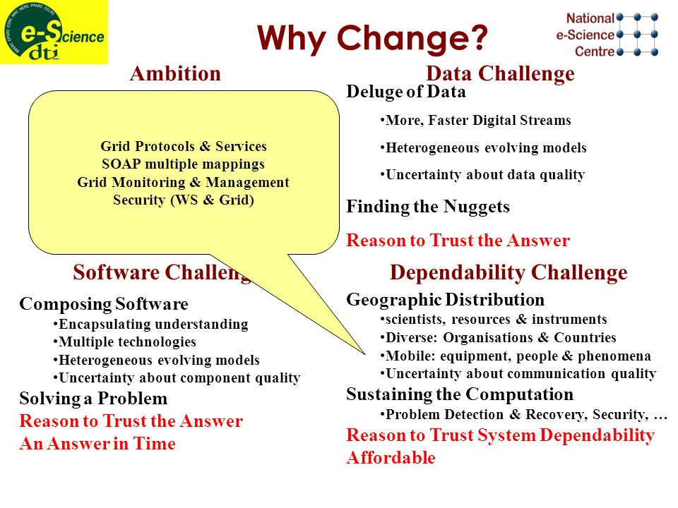 Why Change? Fire fighting safety Eruption, Flood & Pollution Response Diagnosis & Treatment Planning Whole population health monitoring Epidemic Detec