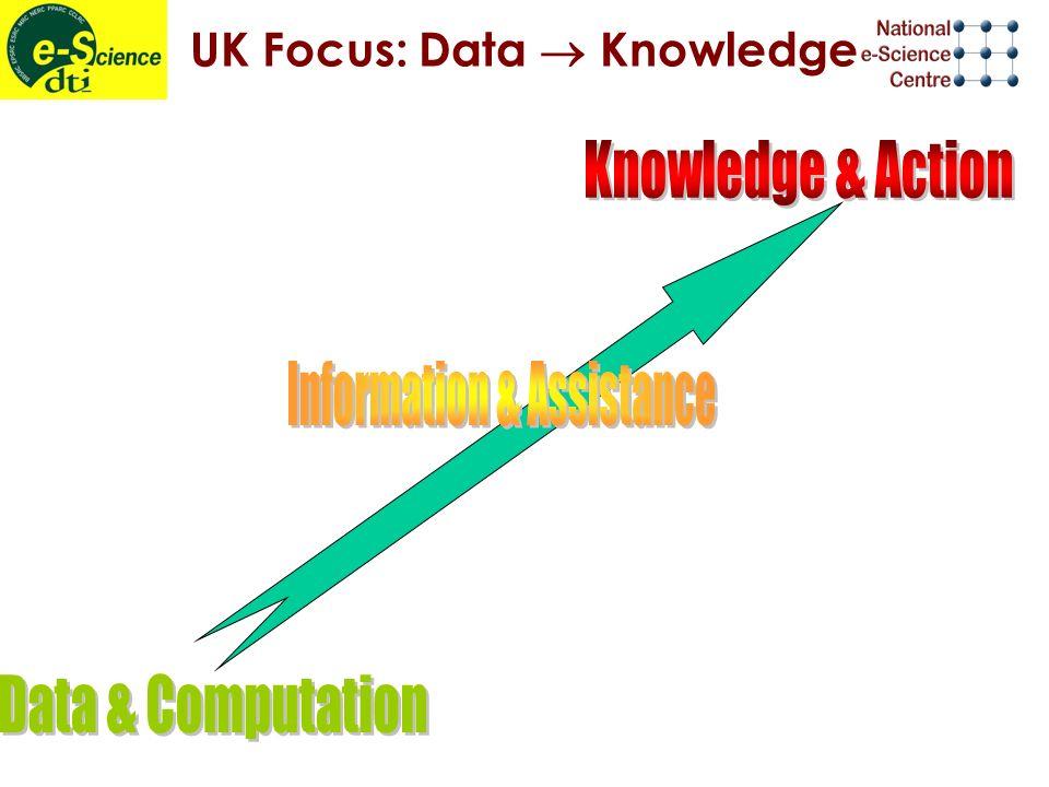 UK Focus: Data Knowledge