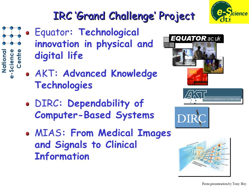 Equator: Technological innovation in physical and digital life AKT: Advanced Knowledge Technologies DIRC: Dependability of Computer-Based Systems MIAS: From Medical Images and Signals to Clinical Information IRC Grand Challenge Project From presentation by Tony Hey