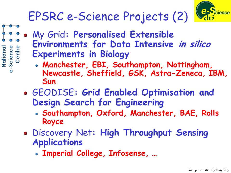 EPSRC e-Science Projects (2) My Grid: Personalised Extensible Environments for Data Intensive in silico Experiments in Biology Manchester, EBI, Southampton, Nottingham, Newcastle, Sheffield, GSK, Astra-Zeneca, IBM, Sun GEODISE: Grid Enabled Optimisation and Design Search for Engineering Southampton, Oxford, Manchester, BAE, Rolls Royce Discovery Net: High Throughput Sensing Applications Imperial College, Infosense, … From presentation by Tony Hey