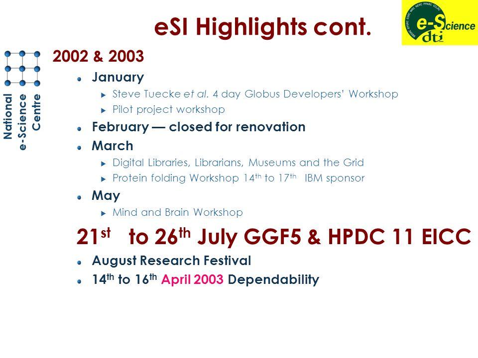 eSI Highlights cont. 2002 & 2003 January Steve Tuecke et al. 4 day Globus Developers Workshop Pilot project workshop February closed for renovation Ma