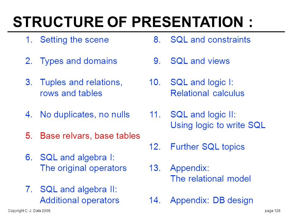 Copyright C. J. Date 2008page 128 1.Setting the scene 8.SQL and constraints 2. Types and domains 9.SQL and views 3.Tuples and relations, 10.SQL and lo