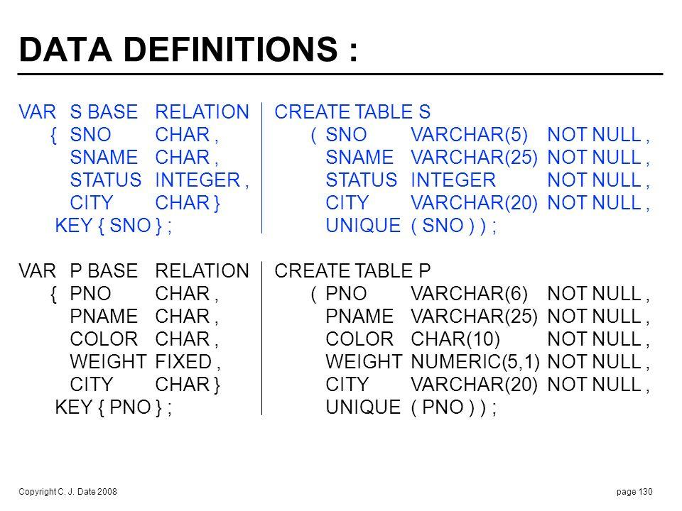 Copyright C. J. Date 2008page 130 DATA DEFINITIONS : VARS BASERELATIONCREATE TABLE S {SNOCHAR, (SNOVARCHAR(5)NOT NULL, SNAMECHAR,SNAMEVARCHAR(25)NOT N