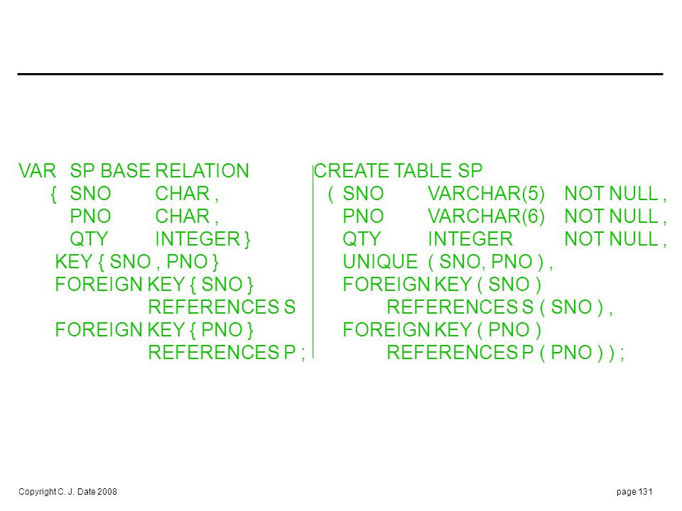Copyright C. J. Date 2008page 131 VARSP BASERELATIONCREATE TABLE SP {SNOCHAR, (SNOVARCHAR(5)NOT NULL, PNOCHAR,PNOVARCHAR(6)NOT NULL, QTYINTEGER }QTYIN