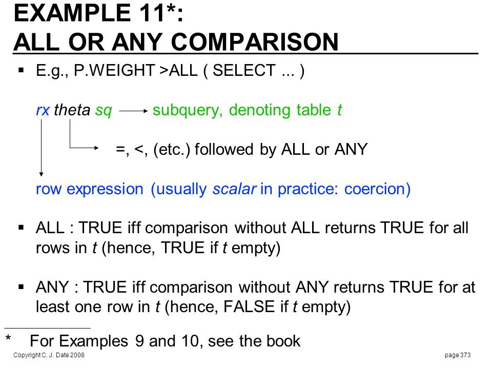 Copyright C. J. Date 2008page 373 E.g., P.WEIGHT >ALL ( SELECT... ) rx theta sq subquery, denoting table t =, <, (etc.) followed by ALL or ANY row exp