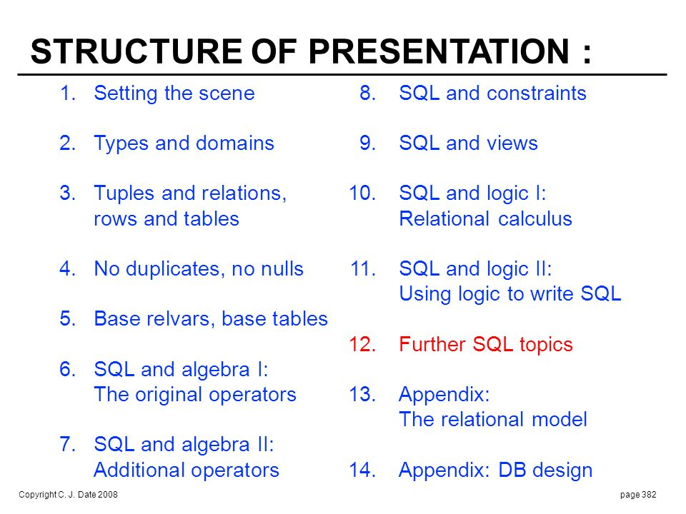 Copyright C. J. Date 2008page 382 1.Setting the scene 8.SQL and constraints 2. Types and domains 9.SQL and views 3.Tuples and relations, 10.SQL and lo