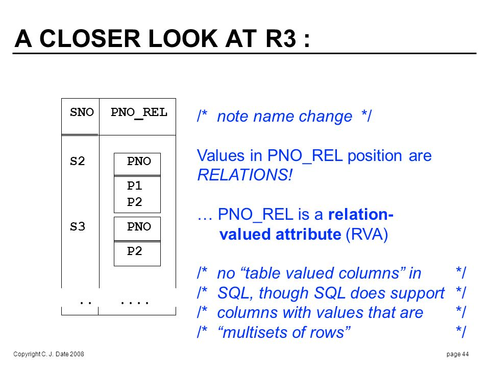 Copyright C. J. Date 2008page 44 A CLOSER LOOK AT R3 : SNO PNO_REL S2 PNO P1 P2 S3 PNO P2...... /* note name change */ Values in PNO_REL position are